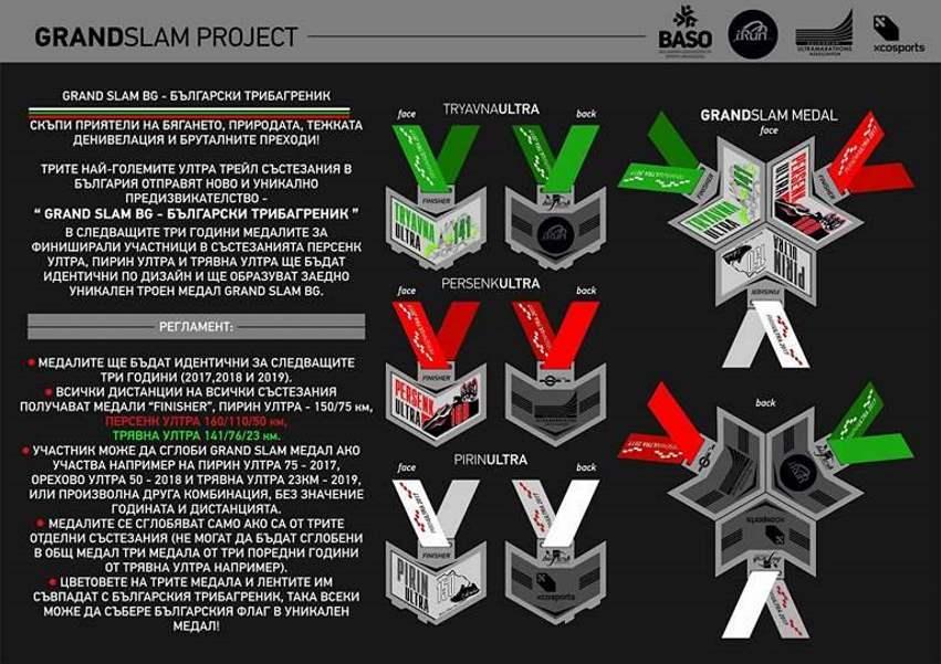 """Проектът """"Grand Slam BG – Български трибагреник"""""""